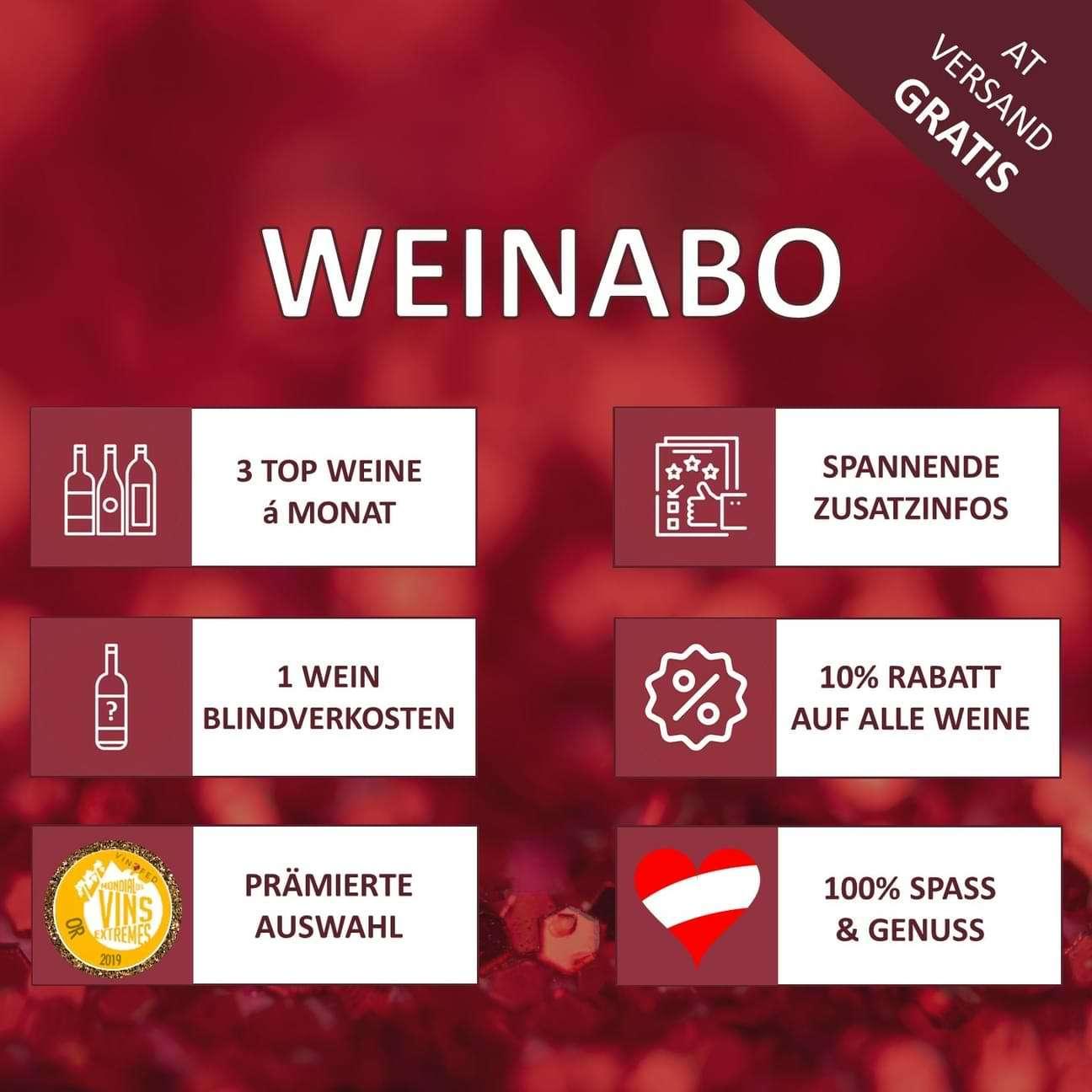 Weinabo